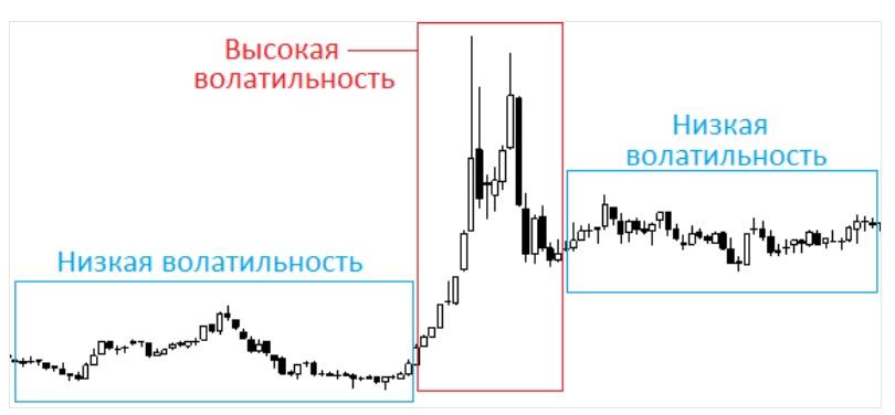 СОВЕТНИК Volatility Factor EA