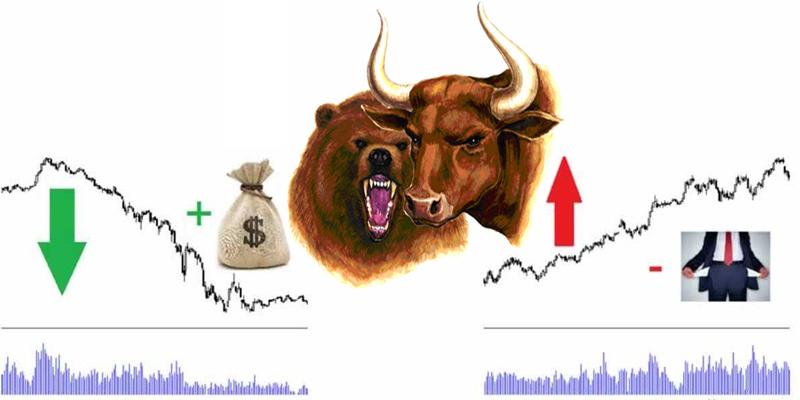 Как правильно шортить на фондовом рынке?