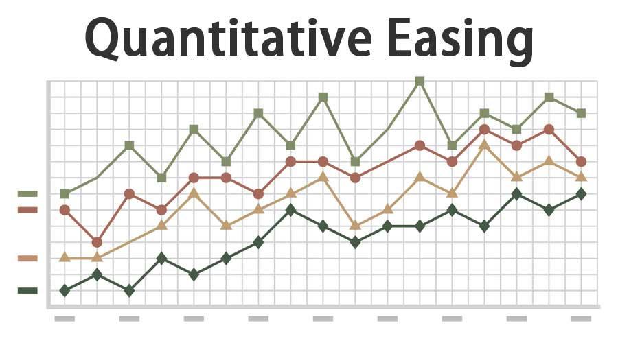 Что такое QE?